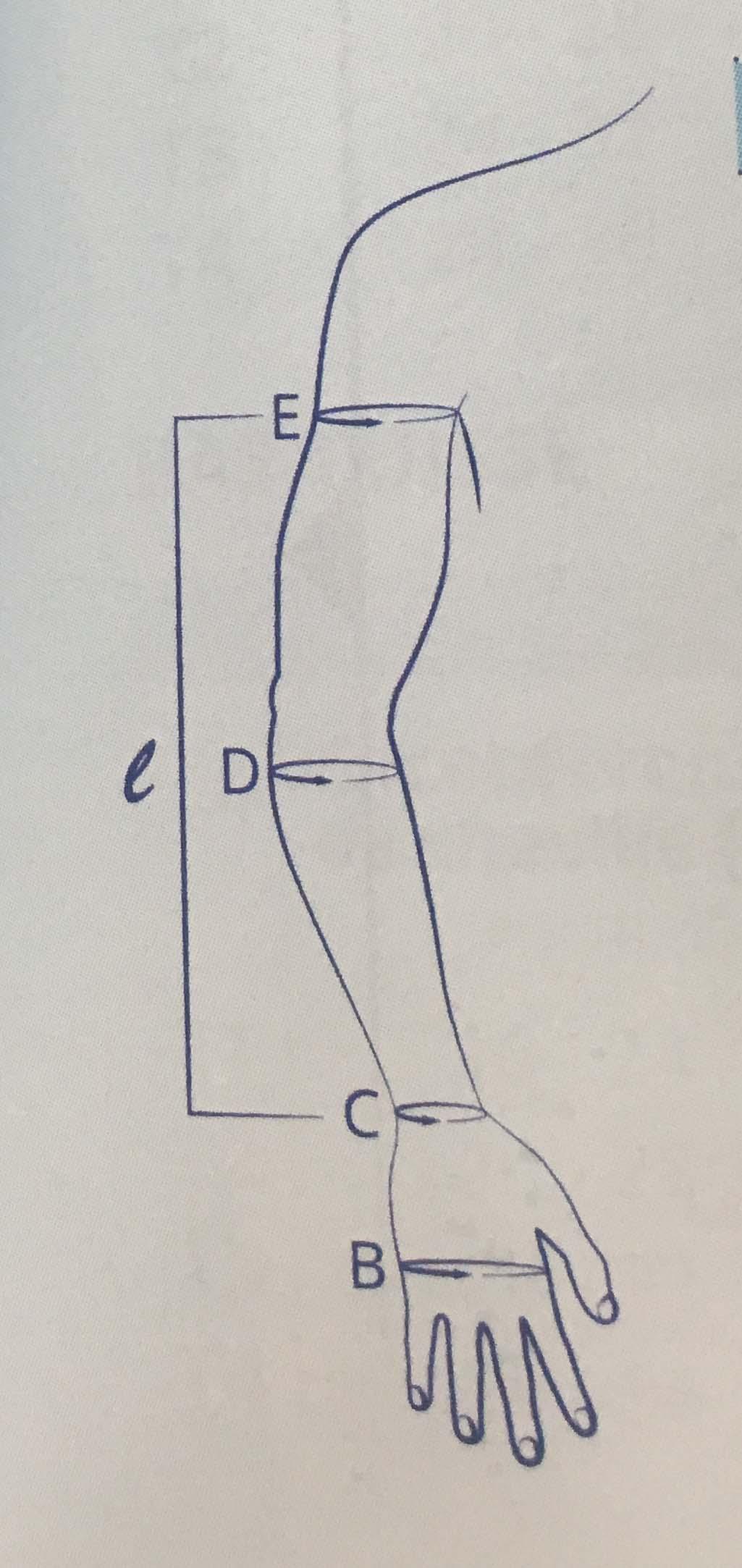 mesure mobiderm autofit